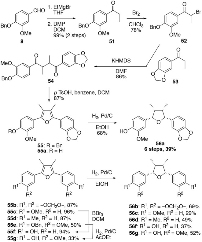 Chemistry and Neurotrophic Activities of (-)-Talaumidin and Its Derivatives.